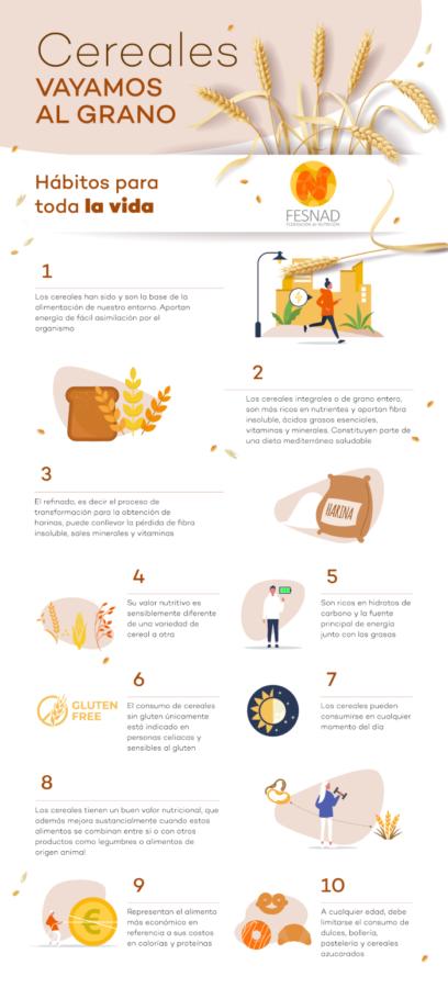 infografia fesnad.cereales 408x900 - España.- La FESNAD destaca el papel de los cereales como parte de una dieta mediterránea saludable