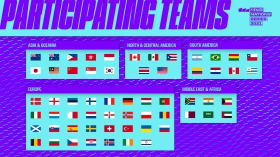 Participantes Teams Fifae Nations Series - Mejores selecciones del FIFA 21 de EA SPORTS™ competirán del 20 al 22 de agosto en Copenhague (Dinamarca) título de la FIFAe Nations Cup 2021™.